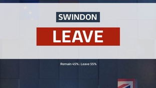 Swindon result