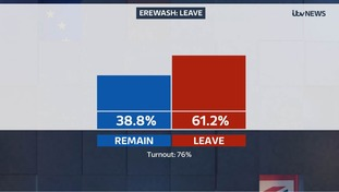 Erewash votes to Leave