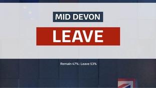 Mid Devon