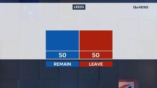 Leeds result