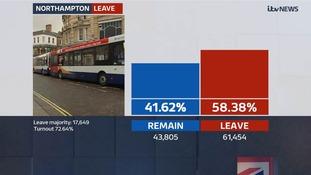 Northampton votes Leave