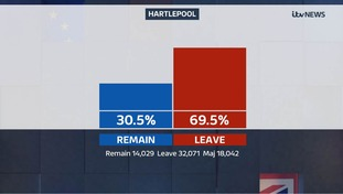 Hartlepool voted to leave