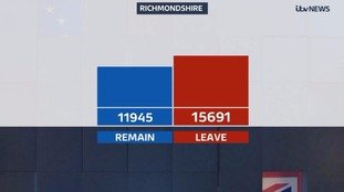 Richmondshire voted to leave