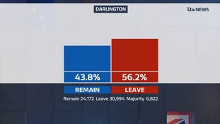 Darlington voted to leave
