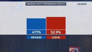 Full list of referendum results for South of the region