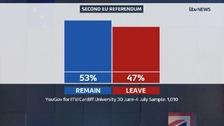 Ref poll 0401616