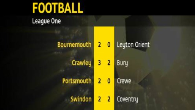 The weekend 39 s football itv news for Football results table