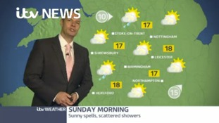 Mixture of sunny spells and scattered showers today.