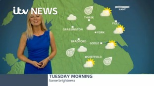 Weather: Early morning forecast
