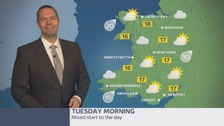 Wales weather: a rather mixed start to the day