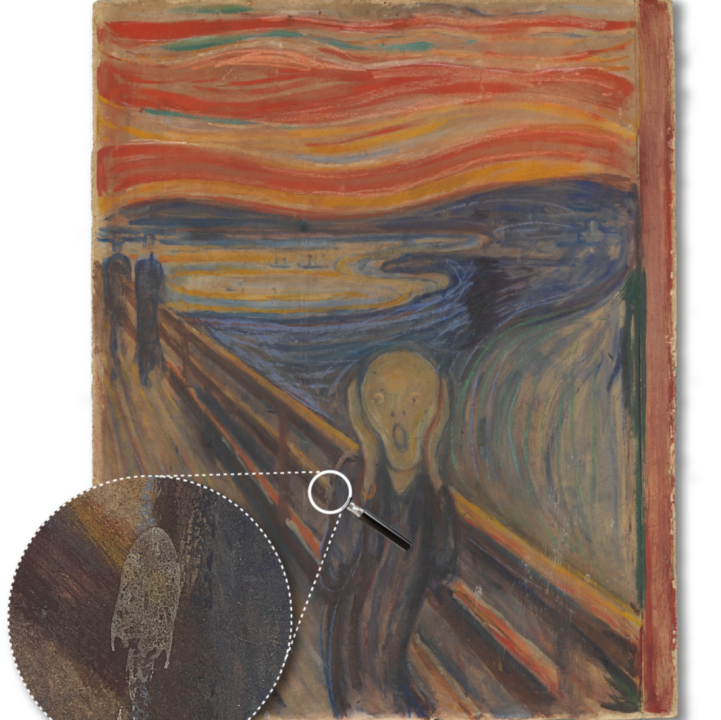 essay on edvard munch the scream A critical analysis of 'the scream' adapted from a university essay i wrote in  2003 includes full references.