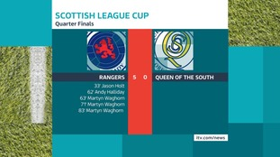 Queen of the South results