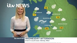 Tuesday evening weather