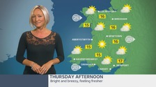Wales Weather: bright and breezy, and feeling fresher