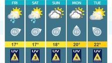 Cloudy. Patchy rain or drizzle, becoming more persistent for a time with a risk of hill fog patches