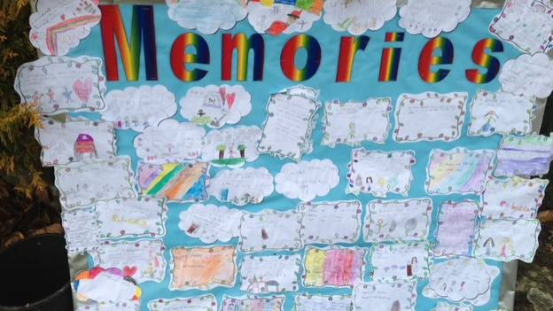 Memory wall