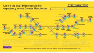 Metro map reveals life expectancy across Manchester