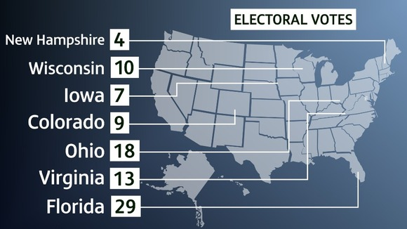 Map showing the battleground states in the US Election, who have the power to swing the election