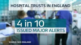 Hospital trusts