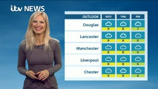 Monday evening weather