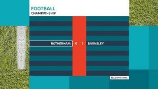 Championship result