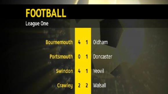 League One scores - Graphic