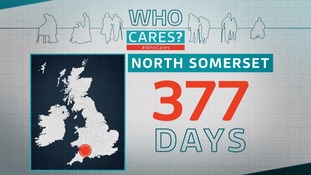The number of days recorded in the longest wait for social care, in North Somerset.