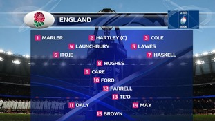 The England team to face Italy on Sunday.