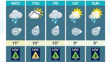Rather cloudy. Fair or sunny periods developing this morning