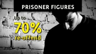 Prisoner re-offending rates