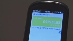 False smart meter readings leave families shocked