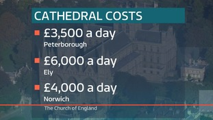 The daily running costs for our cathedrals.
