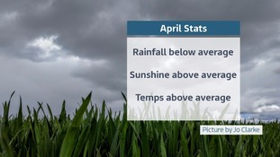 Anglia Weather: It's been a dry start to spring