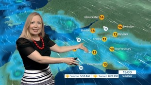 Unsettled, windy and showery outlook