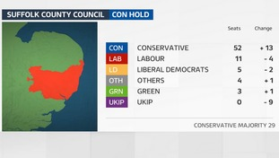 The Conservatives have an overall majority of 29 following the 2017 election.
