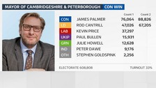 Conservative James Palmer has been elected the first Mayor of Cambridgeshire