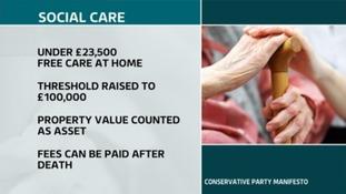 social care gfx