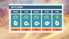 Forecast for the week - perhaps a little more cloud Monday and Wednesday