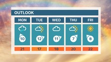 Rain risk on Monday, and more cloud midweek.  Otherwise dry and warm with east best for sunshine