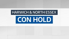The Conservatives have held Harwich and North Essex.
