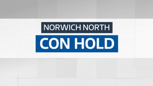 The Conservatives have held Norwich North.