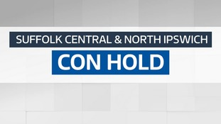 The Conservatives have held Suffolk Central and North Ipswich.