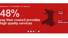 council services graphic