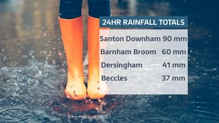 Anglia Weather: Has Anglia seen its wettest 24 hours on record?