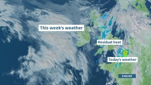 Graphic showing progression of weather this week