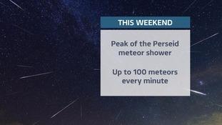 Meteor shower this weekend