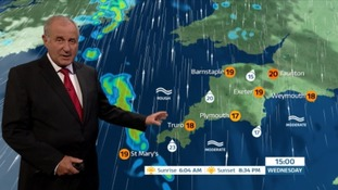 Weather: sunny spell with heavy winds
