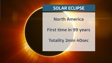 Will we see the Solar Eclipse from the North West?