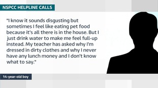 An example of a call from a child to Childline.