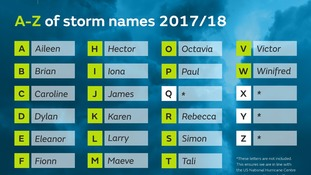 New storm names are out! Want to know why and what they are? We have the details
